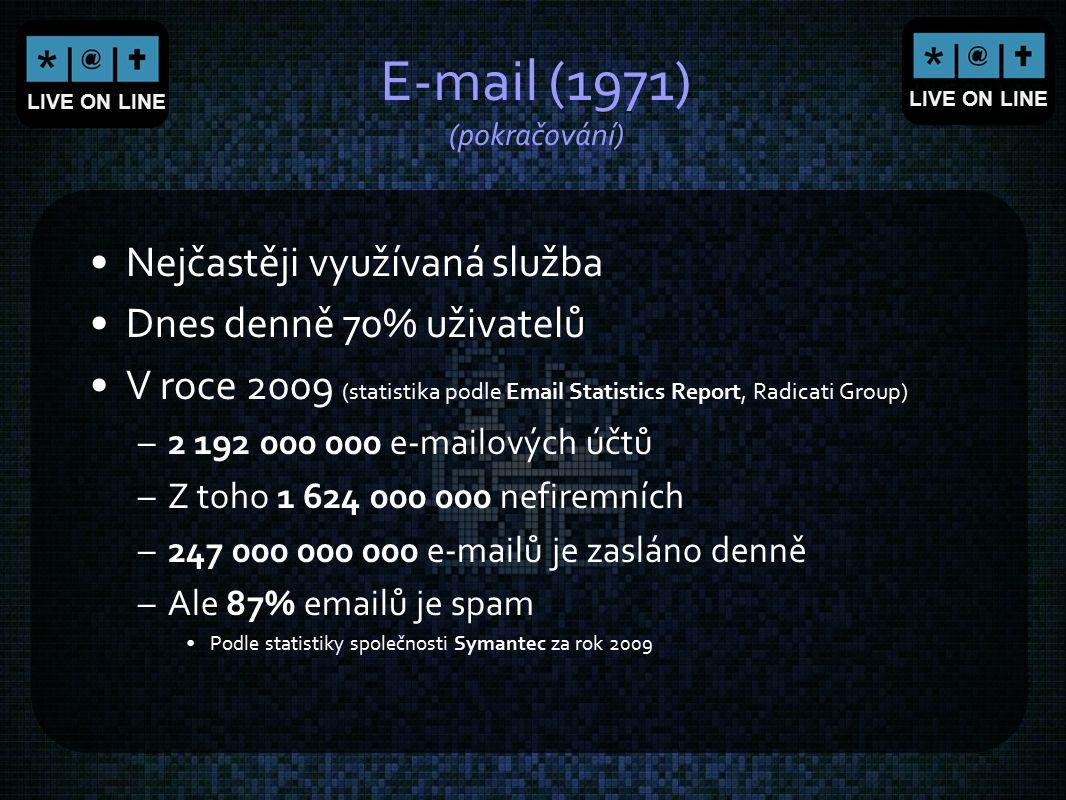 LIVE ON LINE E-mail (1971) (pokračování) Nejčastěji využívaná služba Dnes denně 70% uživatelů V roce 2009 (statistika podle Email Statistics Report, R