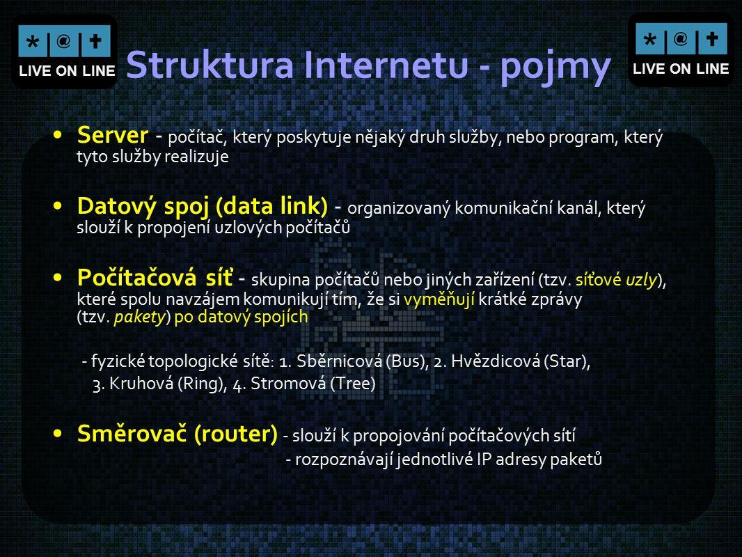 LIVE ON LINE Struktura Internetu - pojmy Server - počítač, který poskytuje nějaký druh služby, nebo program, který tyto služby realizuje Datový spoj (