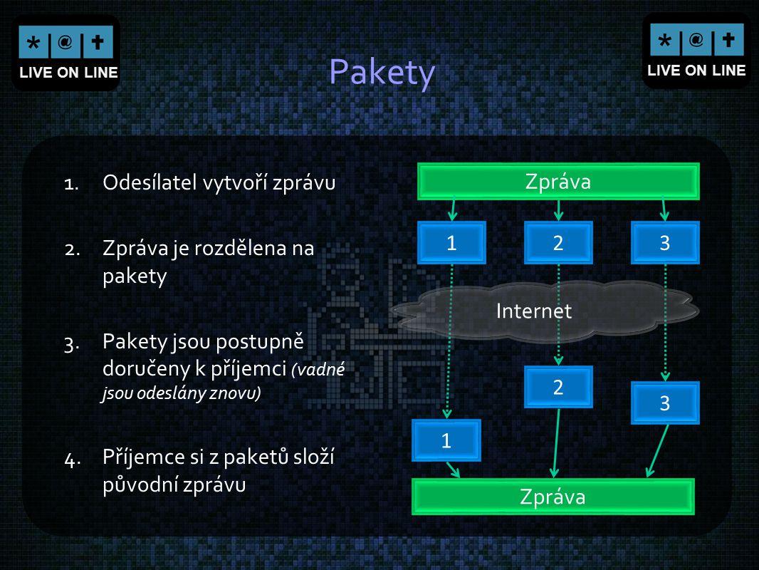 LIVE ON LINE Pakety 1.Odesílatel vytvoří zprávu 2.Zpráva je rozdělena na pakety 3.Pakety jsou postupně doručeny k příjemci (vadné jsou odeslány znovu)