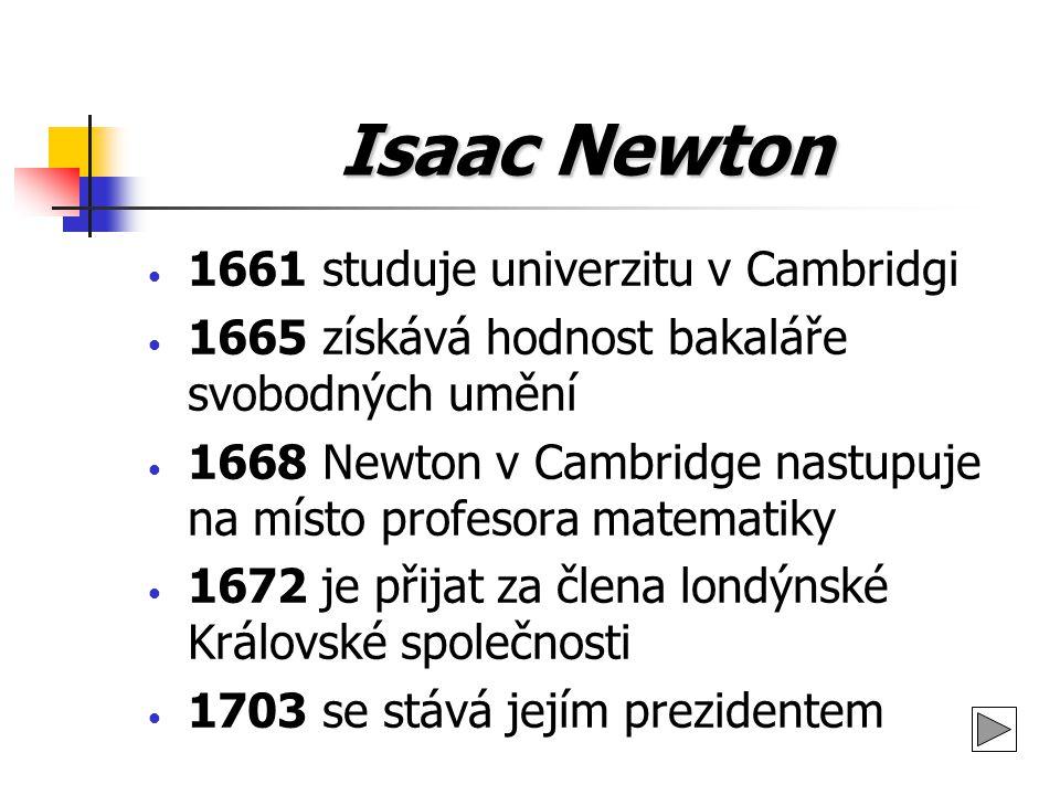Isaac Newton matematicky zformuloval gravitační zákon a odvodil zákony pohybu planet vysvětlil vznik přílivu a odlivu,precesi kolem roku 1660 užil poprvé místo čočkového objektu duté zrcadlo zkonstruoval zrcadlový dalekohled objevil rozklad světla hranolem