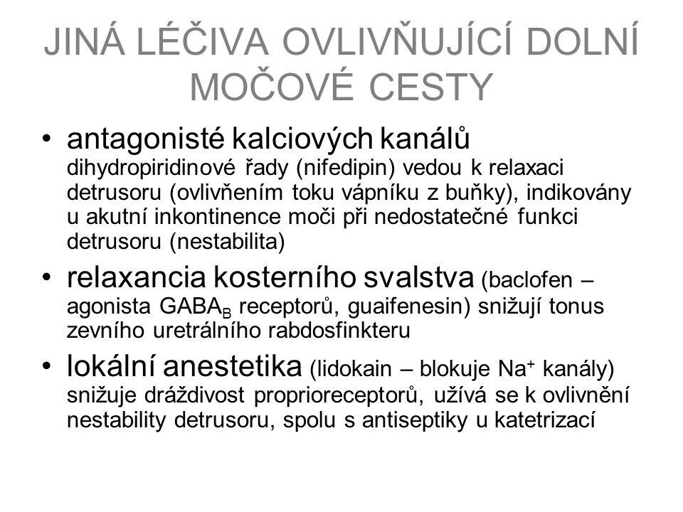 JINÁ LÉČIVA OVLIVŇUJÍCÍ DOLNÍ MOČOVÉ CESTY antagonisté kalciových kanálů dihydropiridinové řady (nifedipin) vedou k relaxaci detrusoru (ovlivňením toku vápníku z buňky), indikovány u akutní inkontinence moči při nedostatečné funkci detrusoru (nestabilita) relaxancia kosterního svalstva (baclofen – agonista GABA B receptorů, guaifenesin) snižují tonus zevního uretrálního rabdosfinkteru lokální anestetika (lidokain – blokuje Na + kanály) snižuje dráždivost proprioreceptorů, užívá se k ovlivnění nestability detrusoru, spolu s antiseptiky u katetrizací