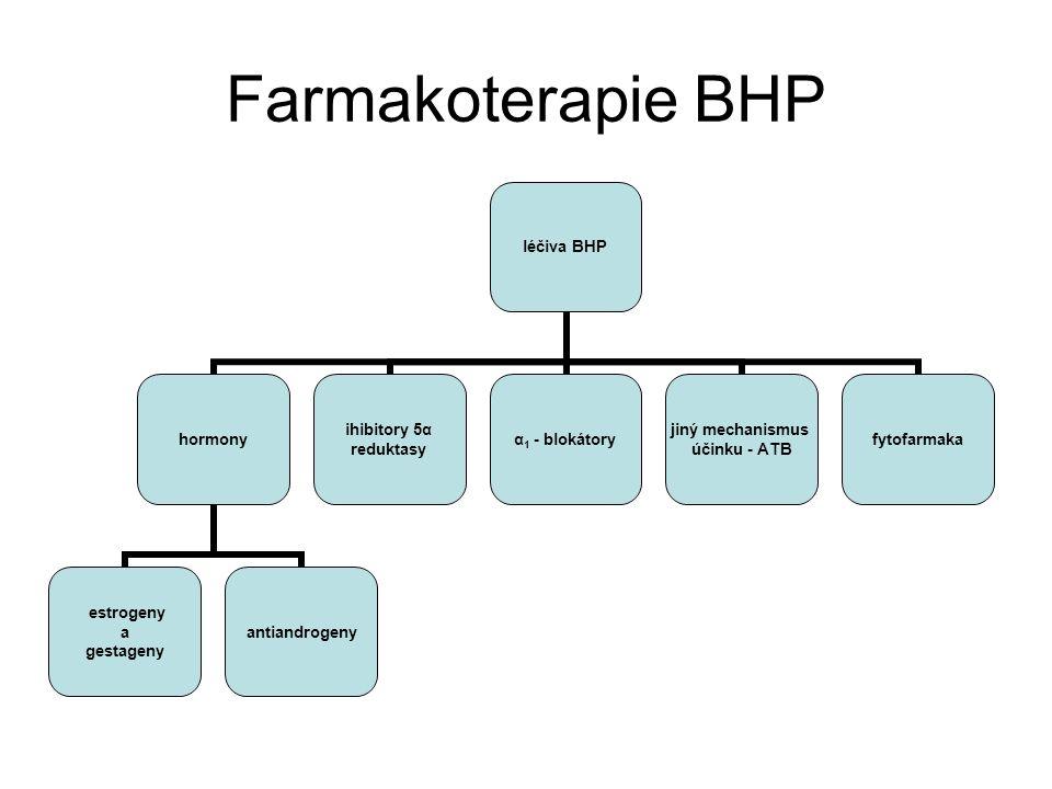 Farmakoterapie BHP léčiva BHP hormony estrogeny a gestageny antiandrogeny ihibitory 5α reduktasy α1 - blokátory jiný mechanismus účinku - ATB fytofarmaka