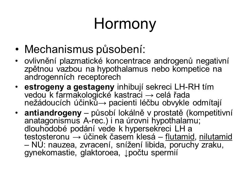 Hormony Mechanismus působení: ovlivnění plazmatické koncentrace androgenů negativní zpětnou vazbou na hypothalamus nebo kompetice na androgenních receptorech estrogeny a gestageny inhibují sekreci LH-RH tím vedou k farmakologické kastraci → celá řada nežádoucích účinků→ pacienti léčbu obvykle odmítají antiandrogeny – působí lokálně v prostatě (kompetitivní anatagonismus A-rec.) i na úrovni hypothalamu; dlouhodobé podání vede k hypersekreci LH a testosteronu → účinek časem klesá – flutamid, nilutamid – NÚ: nauzea, zvracení, snížení libida, poruchy zraku, gynekomastie, glaktoroea, ↓počtu spermií
