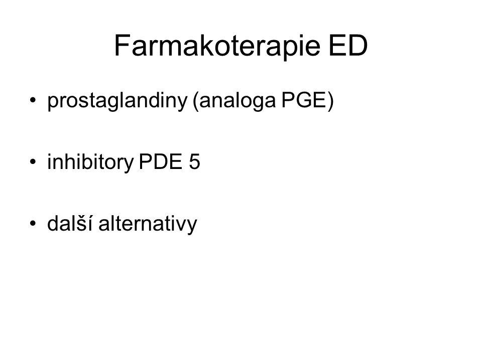 Farmakoterapie ED prostaglandiny (analoga PGE) inhibitory PDE 5 další alternativy