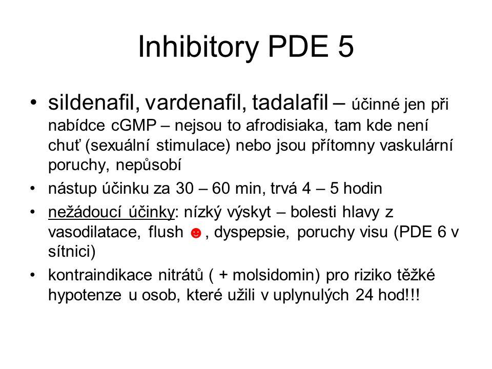 Inhibitory PDE 5 sildenafil, vardenafil, tadalafil – účinné jen při nabídce cGMP – nejsou to afrodisiaka, tam kde není chuť (sexuální stimulace) nebo jsou přítomny vaskulární poruchy, nepůsobí nástup účinku za 30 – 60 min, trvá 4 – 5 hodin nežádoucí účinky: nízký výskyt – bolesti hlavy z vasodilatace, flush ☻, dyspepsie, poruchy visu (PDE 6 v sítnici) kontraindikace nitrátů ( + molsidomin) pro riziko těžké hypotenze u osob, které užili v uplynulých 24 hod!!!
