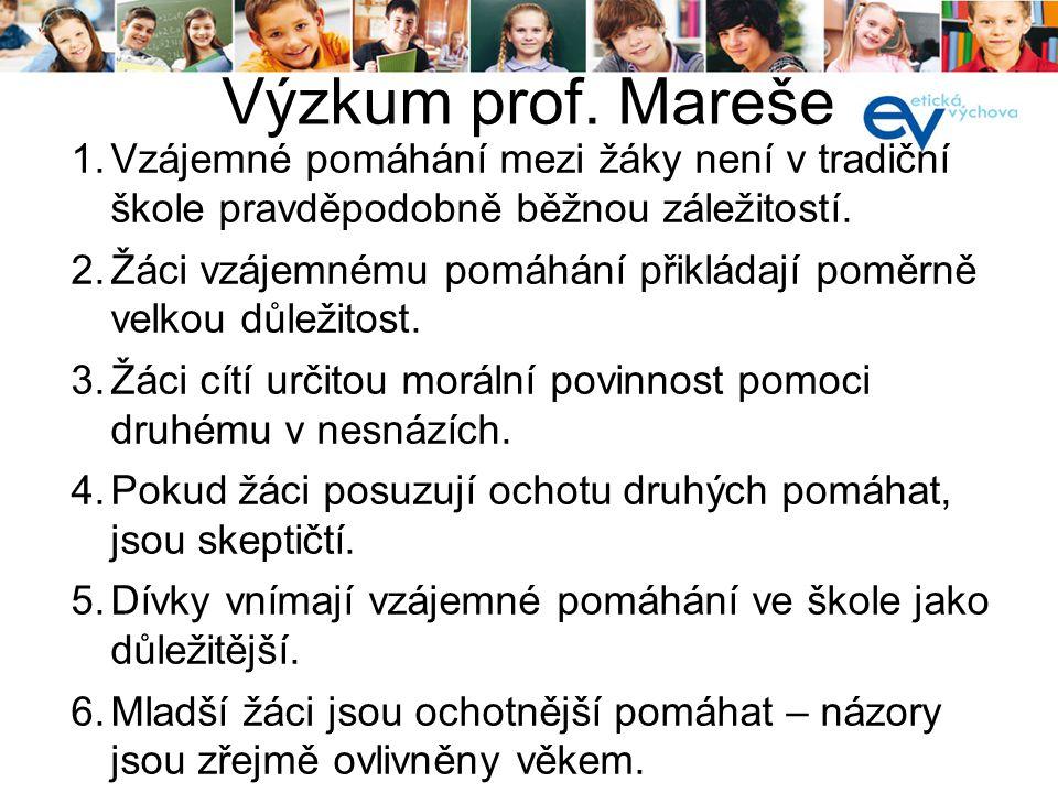 Výzkum prof. Mareše 1.Vzájemné pomáhání mezi žáky není v tradiční škole pravděpodobně běžnou záležitostí. 2.Žáci vzájemnému pomáhání přikládají poměrn