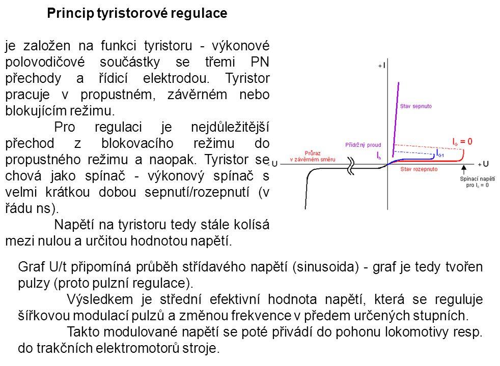 Princip tyristorové regulace je založen na funkci tyristoru - výkonové polovodičové součástky se třemi PN přechody a řídicí elektrodou. Tyristor pracu