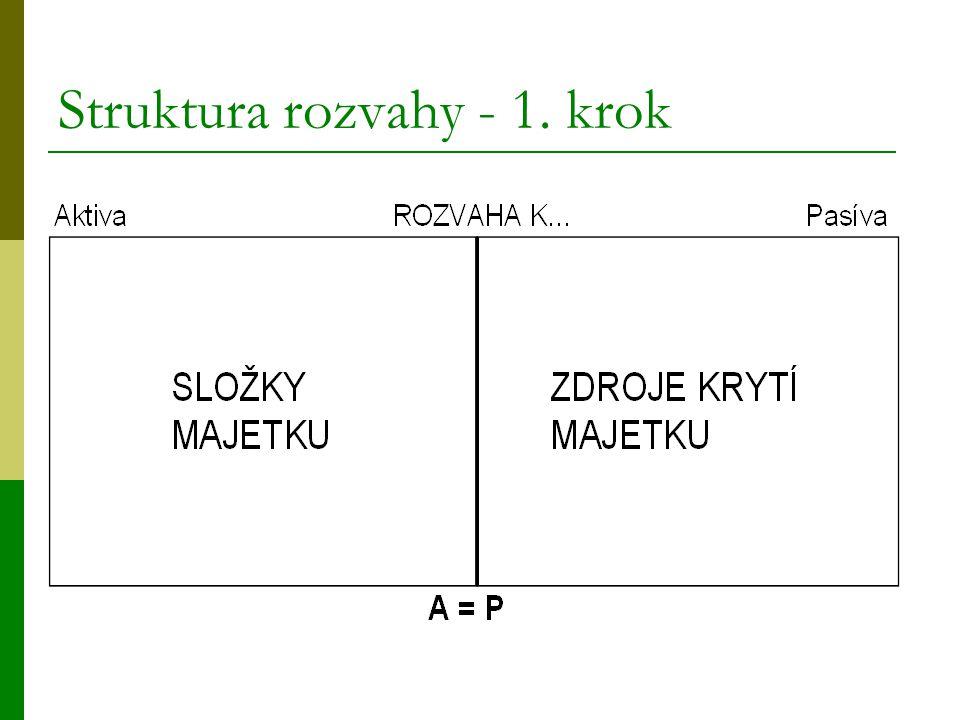 Struktura rozvahy - 1. krok
