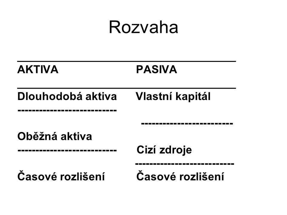 3.Kapitálová struktura podniku a)Vlastní kapitál b)Cizí kapitál