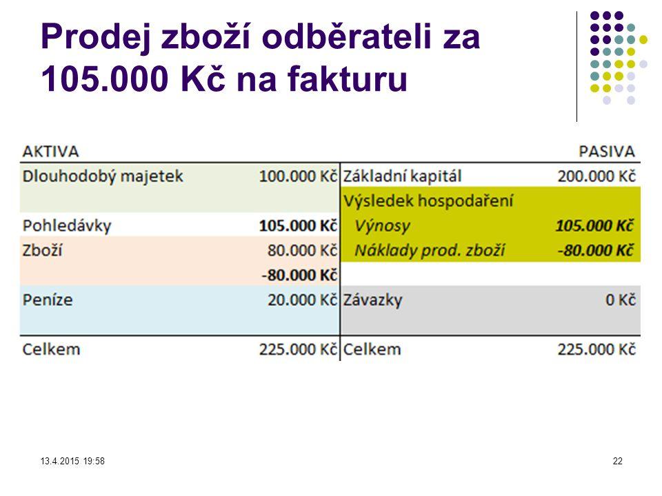 Prodej zboží odběrateli za 105.000 Kč na fakturu 13.4.2015 19:5922