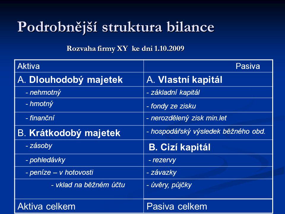 Podrobnější struktura bilance Rozvaha firmy XY ke dni 1.10.2009 Rozvaha firmy XY ke dni 1.10.2009 Aktiva Pasiva A.