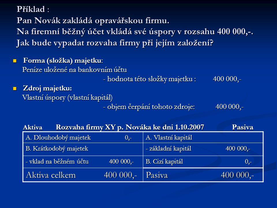 Příklad : Pan Novák zakládá opravářskou firmu. Na firemní běžný účet vkládá své úspory v rozsahu 400 000,-. Jak bude vypadat rozvaha firmy při jejím z