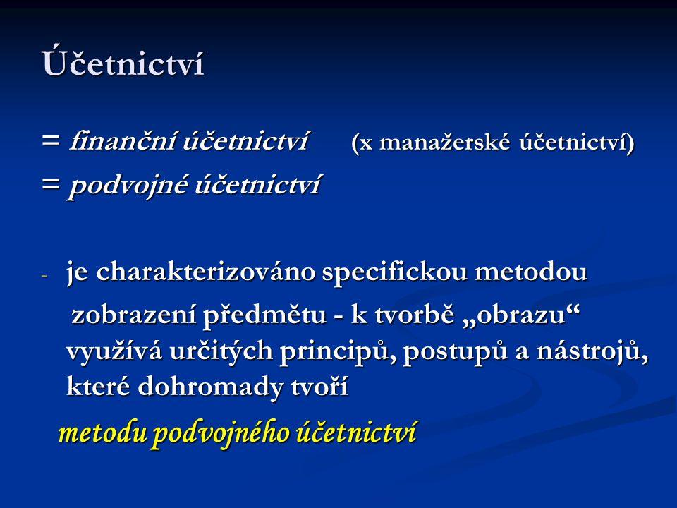 Metoda podvojného účetnictví zahrnuje následující prvky: obecné účetní zásady obecné účetní zásady účetní výkazy (účetní závěrka) účetní výkazy (účetní závěrka) bilance a bilanční princip, bilance a bilanční princip, účet a zápisy na účtech účet a zápisy na účtech metoda podvojného zápisu metoda podvojného zápisu účetní doklady účetní doklady účetní knihy účetní knihy inventarizace inventarizace