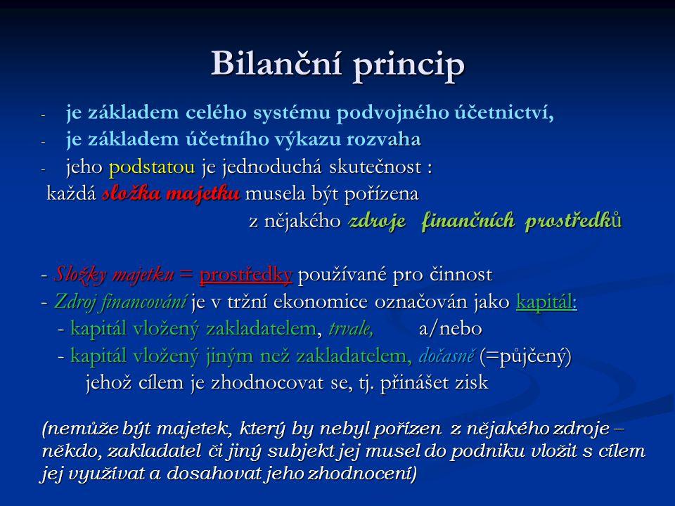 Bilanční princip - - je základem celého systému podvojného účetnictví, - aha - je základem účetního výkazu rozvaha - jeho podstatou je jednoduchá skut