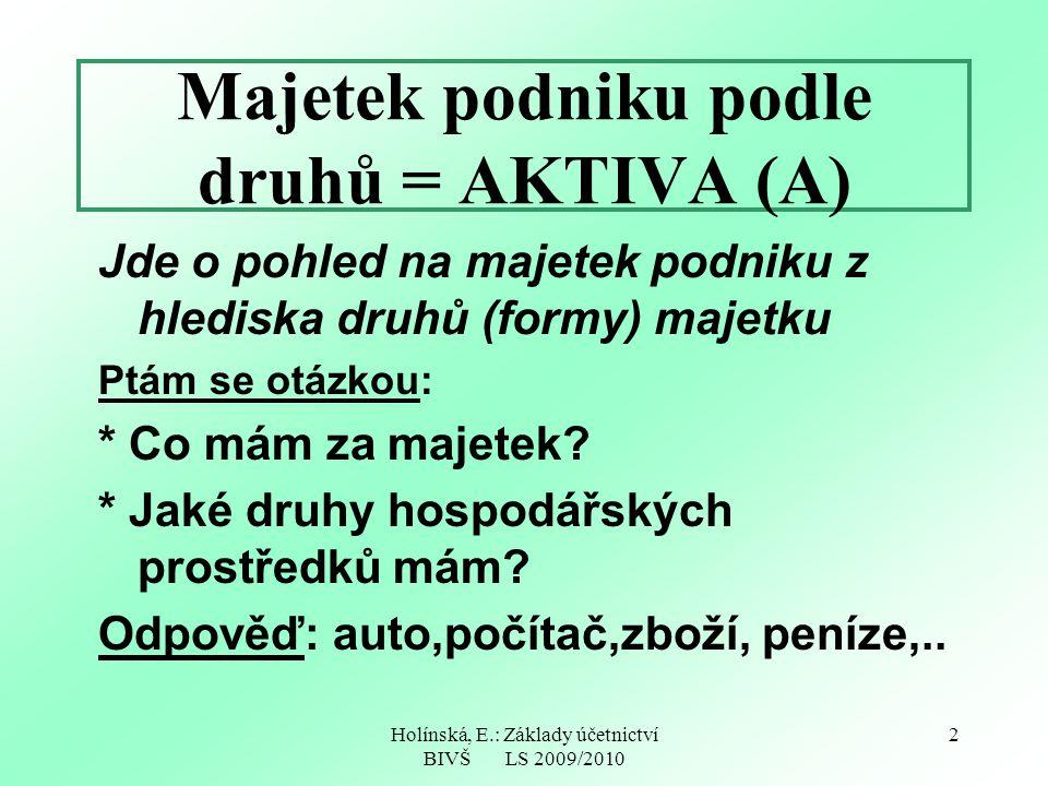 Holínská, E.: Základy účetnictví BIVŠ LS 2009/2010 2 Majetek podniku podle druhů = AKTIVA (A) Jde o pohled na majetek podniku z hlediska druhů (formy) majetku Ptám se otázkou: * Co mám za majetek.