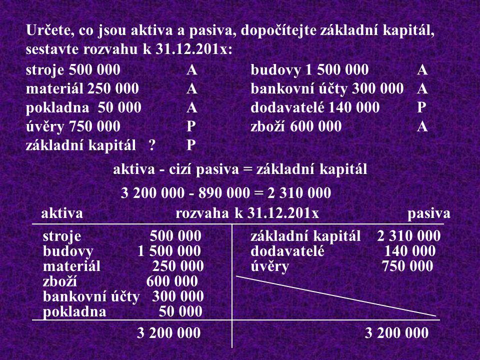 Určete, co jsou aktiva a pasiva, dopočítejte základní kapitál, sestavte rozvahu k 31.12.201x: budovy 1 500 000stroje 500 000 materiál 250 000 zboží 600 000 pokladna 50 000 bankovní účty 300 000 úvěry 750 000 dodavatelé 140 000 základní kapitál .