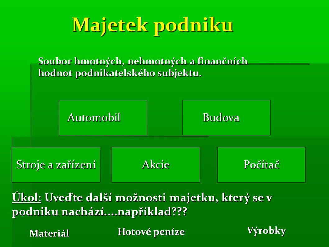 Majetek podniku Majetek podniku Soubor hmotných, nehmotných a finančních hodnot podnikatelského subjektu.