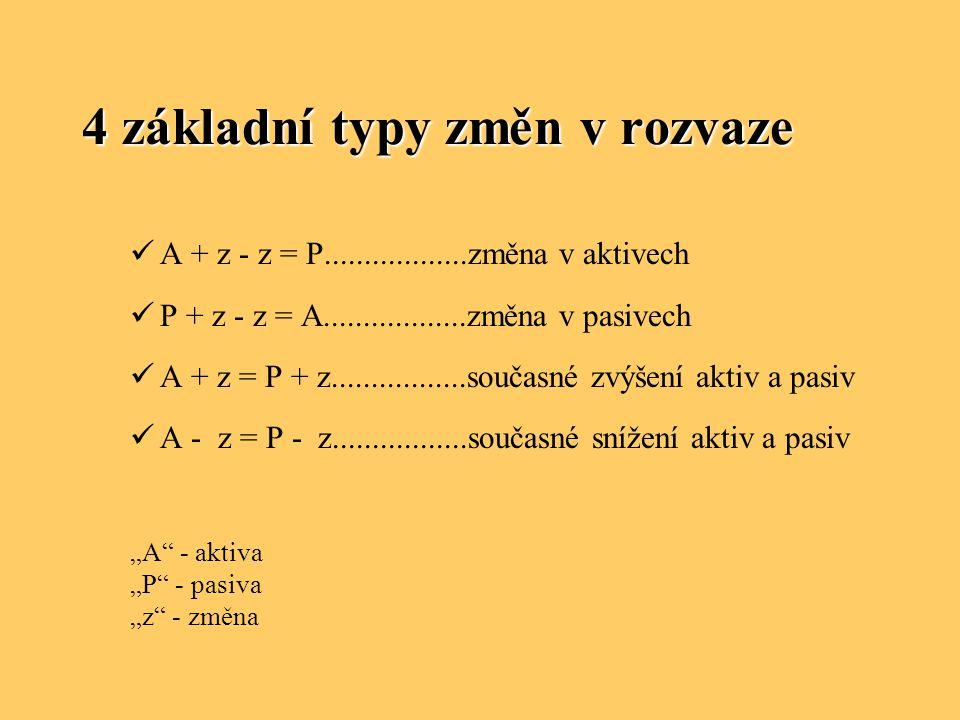 4 základní typy změn v rozvaze A + z - z = P..................změna v aktivech P + z - z = A..................změna v pasivech A + z = P + z..........