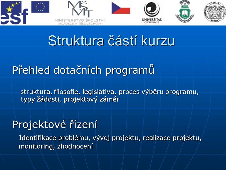 Struktura částí kurzu Přehled dotačních programů struktura, filosofie, legislativa, proces výběru programu, typy žádosti, projektový záměr typy žádost