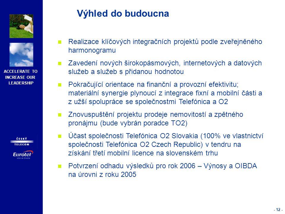 ACCELERATE TO INCREASE OUR LEADERSHIP - 12 - Výhled do budoucna Realizace klíčových integračních projektů podle zveřejněného harmonogramu Zavedení nov