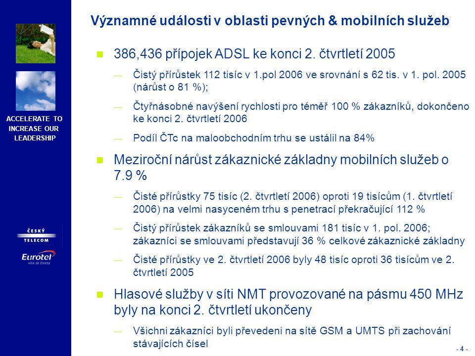 ACCELERATE TO INCREASE OUR LEADERSHIP - 4 - Významné události v oblasti pevných & mobilních služeb 386,436 přípojek ADSL ke konci 2. čtvrtletí 2005 —