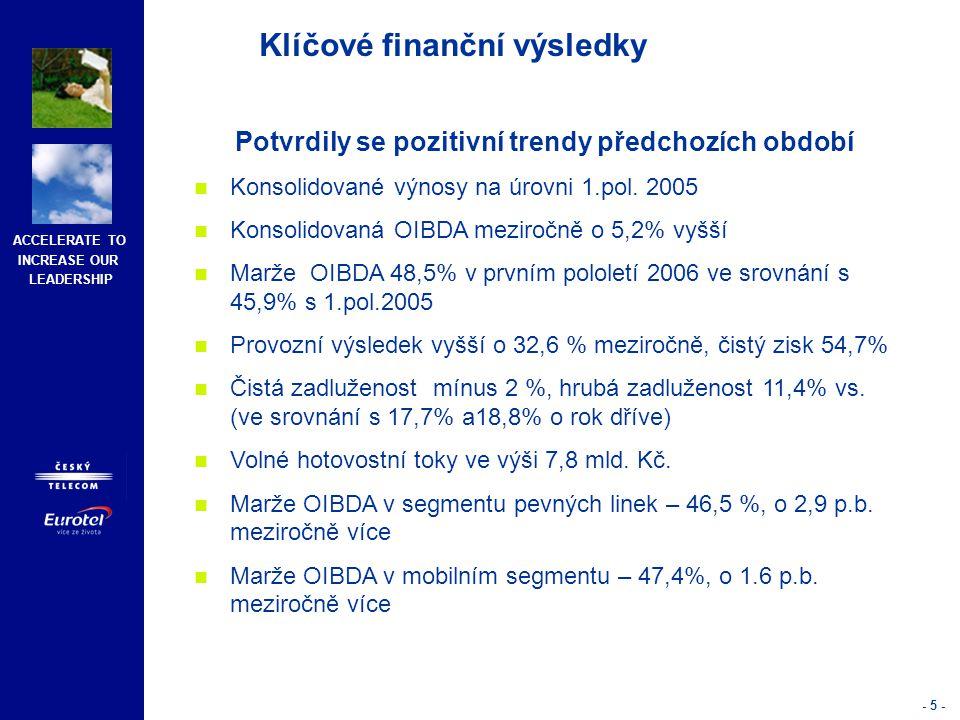 ACCELERATE TO INCREASE OUR LEADERSHIP - 6 - (Kč mil.)1H 2005Q2 2006Mezir.změna Výnosy30,14330,102(0.1%) Aktivace dlouhodobého majetku25540358.0% Provozní náklady(16,611)(15,981)(3.8%) Ostatní provozní náklady(28)(35)25.0% Zisk z prodeje dlouhodobého majetku 3329(12.1%) Snížení hodnoty aktiv(9)(13)n.m.