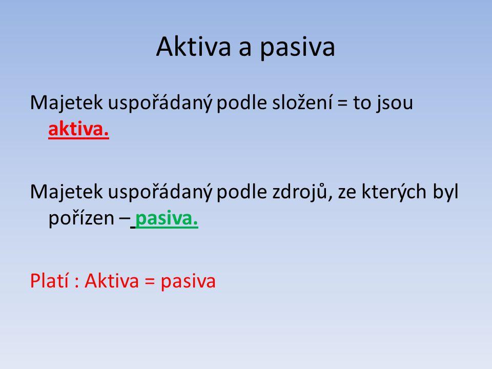 Aktiva a pasiva Majetek uspořádaný podle složení = to jsou aktiva.