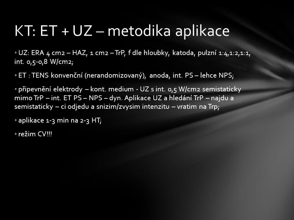 UZ: ERA 4 cm2 – HAZ, 1 cm2 – TrP, f dle hloubky, katoda, pulzní 1:4,1:2,1:1, int. 0,5-0,8 W/cm2; ET : TENS konvenční (nerandomizovaný), anoda, int. PS