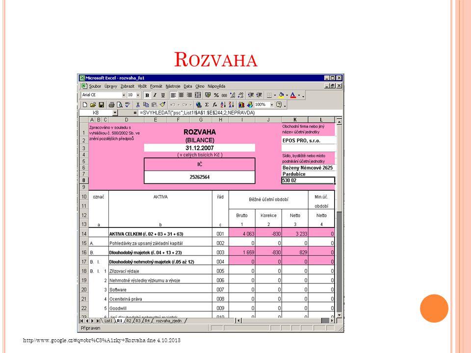 R OZVAHA http//www.google.cz/#q=obr%C3%A1zky+Rozvaha dne 4.10.2013