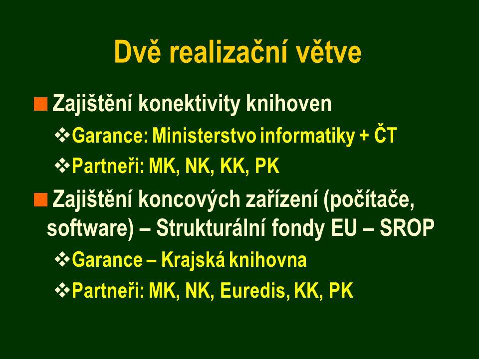 Dvě realizační větve  Zajištění konektivity knihoven  Garance: Ministerstvo informatiky + ČT  Partneři: MK, NK, KK, PK  Zajištění koncových zaříze