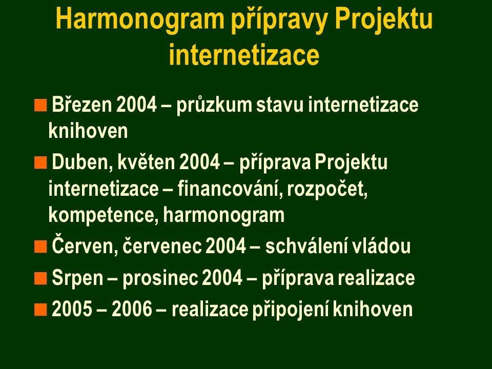 Harmonogram přípravy Projektu internetizace  Březen 2004 – průzkum stavu internetizace knihoven  Duben, květen 2004 – příprava Projektu internetizac