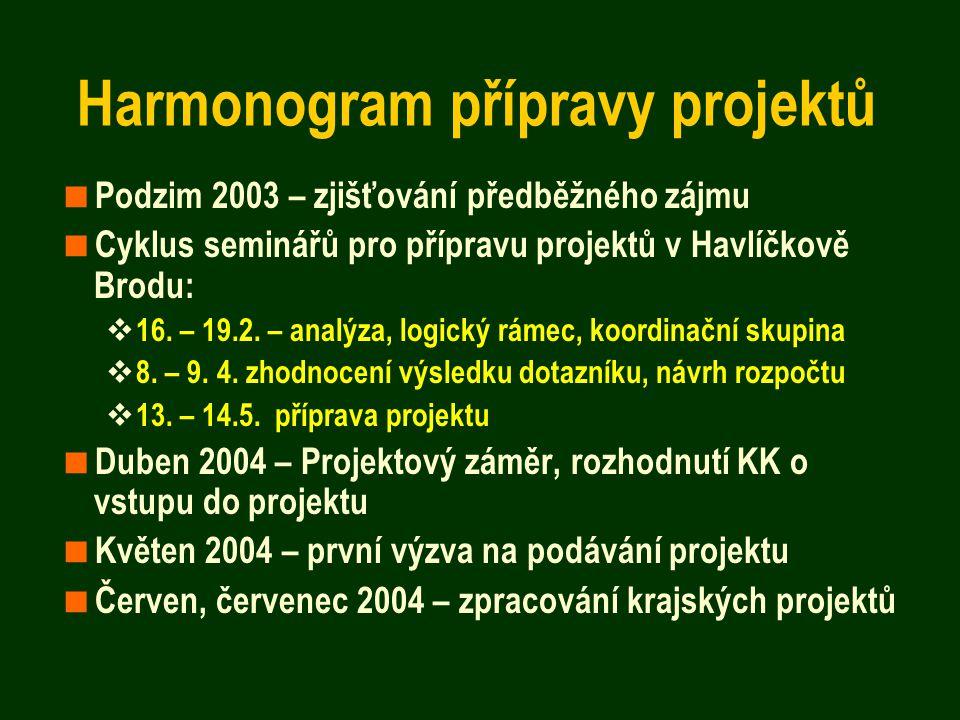 Harmonogram přípravy projektů  Podzim 2003 – zjišťování předběžného zájmu  Cyklus seminářů pro přípravu projektů v Havlíčkově Brodu:  16. – 19.2. –
