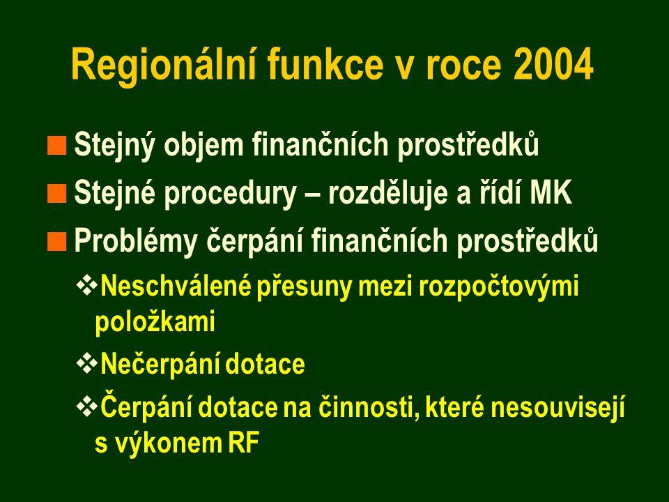 Regionální funkce v roce 2004  Stejný objem finančních prostředků  Stejné procedury – rozděluje a řídí MK  Problémy čerpání finančních prostředků  Neschválené přesuny mezi rozpočtovými položkami  Nečerpání dotace  Čerpání dotace na činnosti, které nesouvisejí s výkonem RF