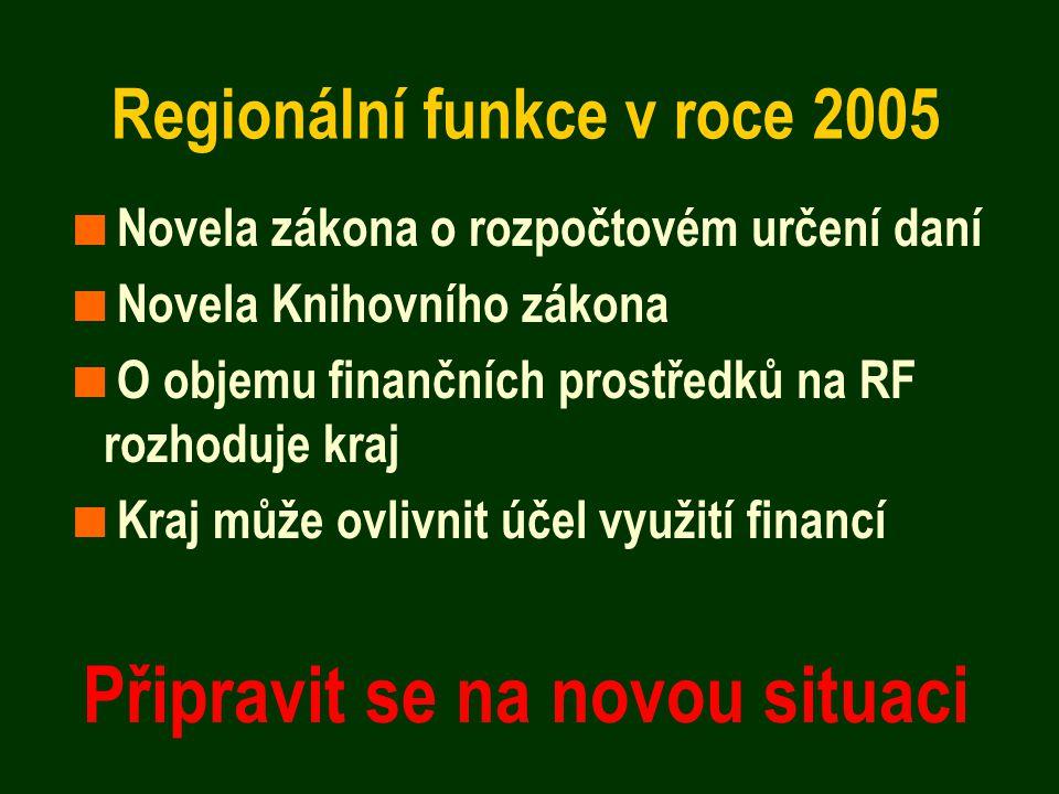 Regionální funkce v roce 2005  Novela zákona o rozpočtovém určení daní  Novela Knihovního zákona  O objemu finančních prostředků na RF rozhoduje kraj  Kraj může ovlivnit účel využití financí Připravit se na novou situaci