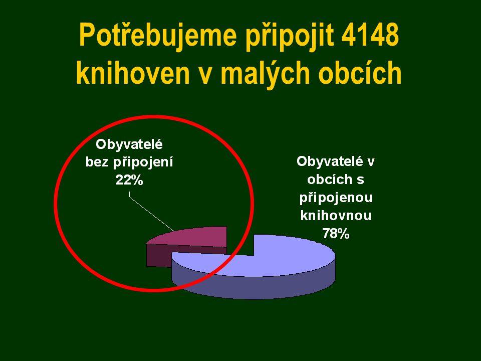 Potřebujeme připojit 4148 knihoven v malých obcích