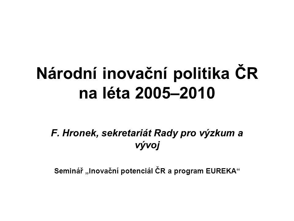 Národní inovační politika ČR na léta 2005–2010 F.