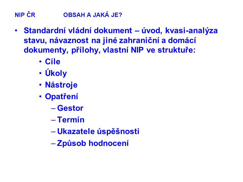 NIP ČROBSAH A JAKÁ JE.