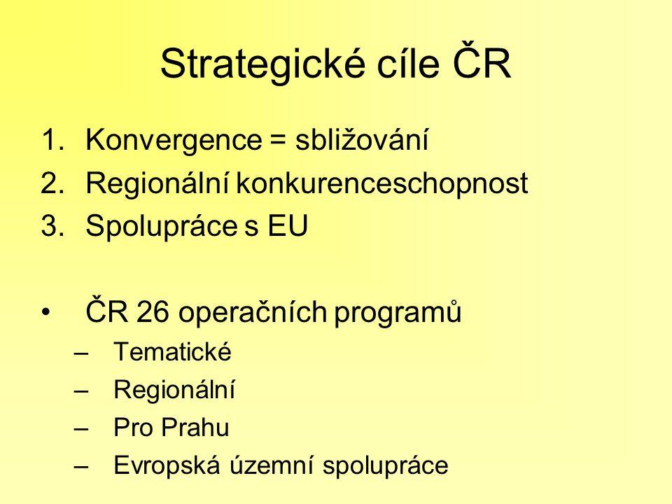 Strategické cíle ČR 1.Konvergence = sbližování 2.Regionální konkurenceschopnost 3.Spolupráce s EU ČR 26 operačních programů –Tematické –Regionální –Pro Prahu –Evropská územní spolupráce