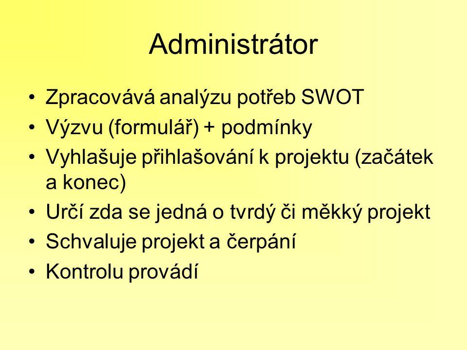 Administrátor Zpracovává analýzu potřeb SWOT Výzvu (formulář) + podmínky Vyhlašuje přihlašování k projektu (začátek a konec) Určí zda se jedná o tvrdý či měkký projekt Schvaluje projekt a čerpání Kontrolu provádí
