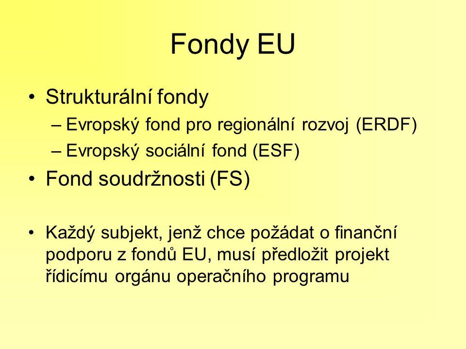 Fondy EU Strukturální fondy –Evropský fond pro regionální rozvoj (ERDF) –Evropský sociální fond (ESF) Fond soudržnosti (FS) Každý subjekt, jenž chce p