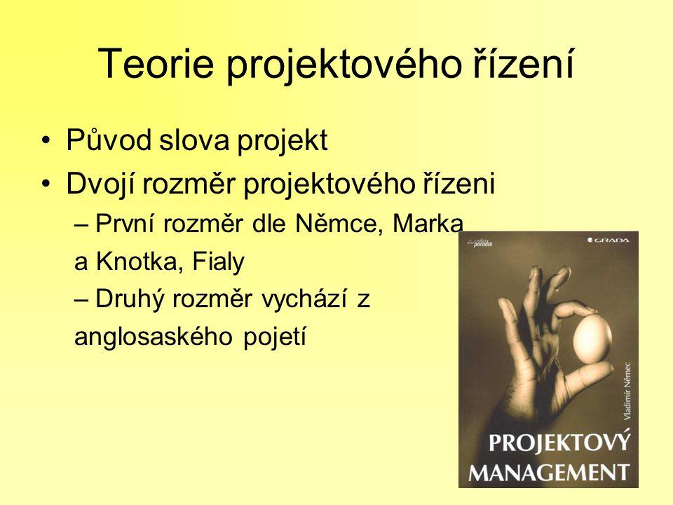 Teorie projektového řízení Původ slova projekt Dvojí rozměr projektového řízeni –První rozměr dle Němce, Marka a Knotka, Fialy –Druhý rozměr vychází z anglosaského pojetí