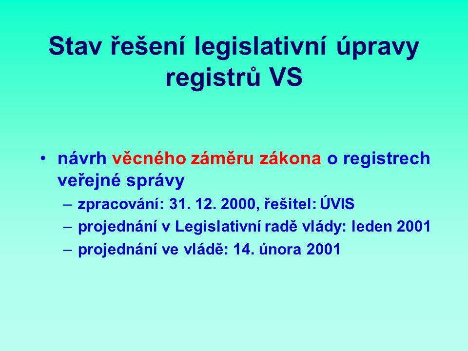 Stav řešení legislativní úpravy registrů VS návrh věcného záměru zákona o registrech veřejné správy –zpracování: 31.