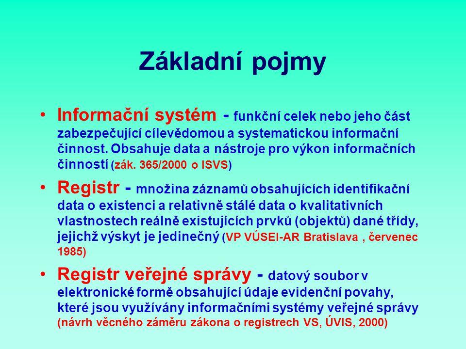 Základní pojmy Informační systém - funkční celek nebo jeho část zabezpečující cílevědomou a systematickou informační činnost.