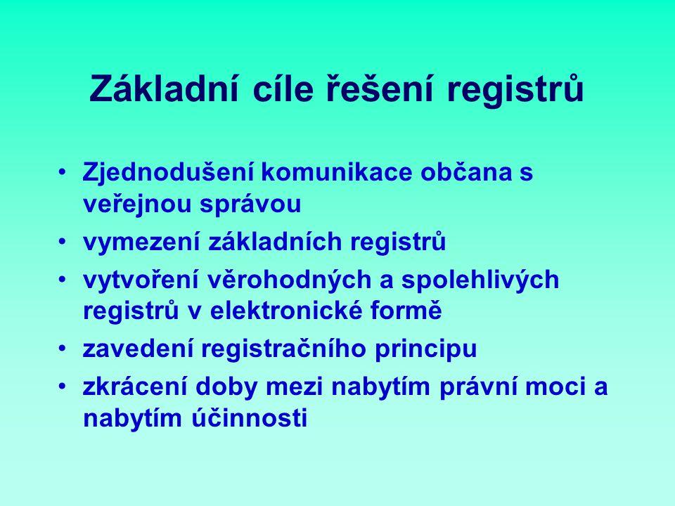 Základní cíle řešení registrů Zjednodušení komunikace občana s veřejnou správou vymezení základních registrů vytvoření věrohodných a spolehlivých registrů v elektronické formě zavedení registračního principu zkrácení doby mezi nabytím právní moci a nabytím účinnosti