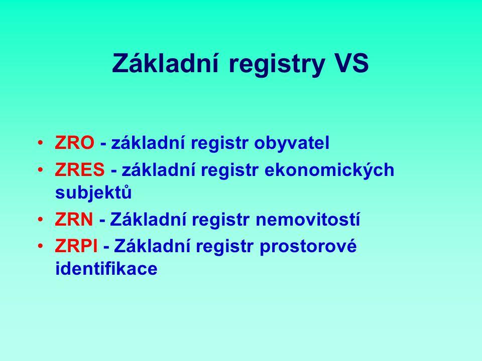 Základní registry VS ZRO - základní registr obyvatel ZRES - základní registr ekonomických subjektů ZRN - Základní registr nemovitostí ZRPI - Základní registr prostorové identifikace