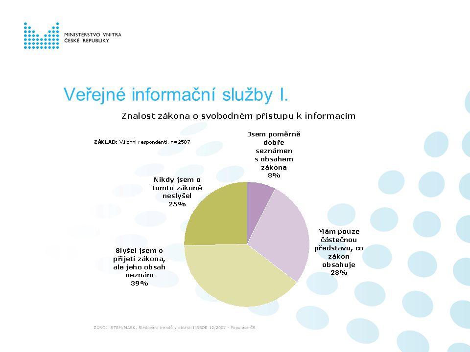 Veřejné informační služby I.