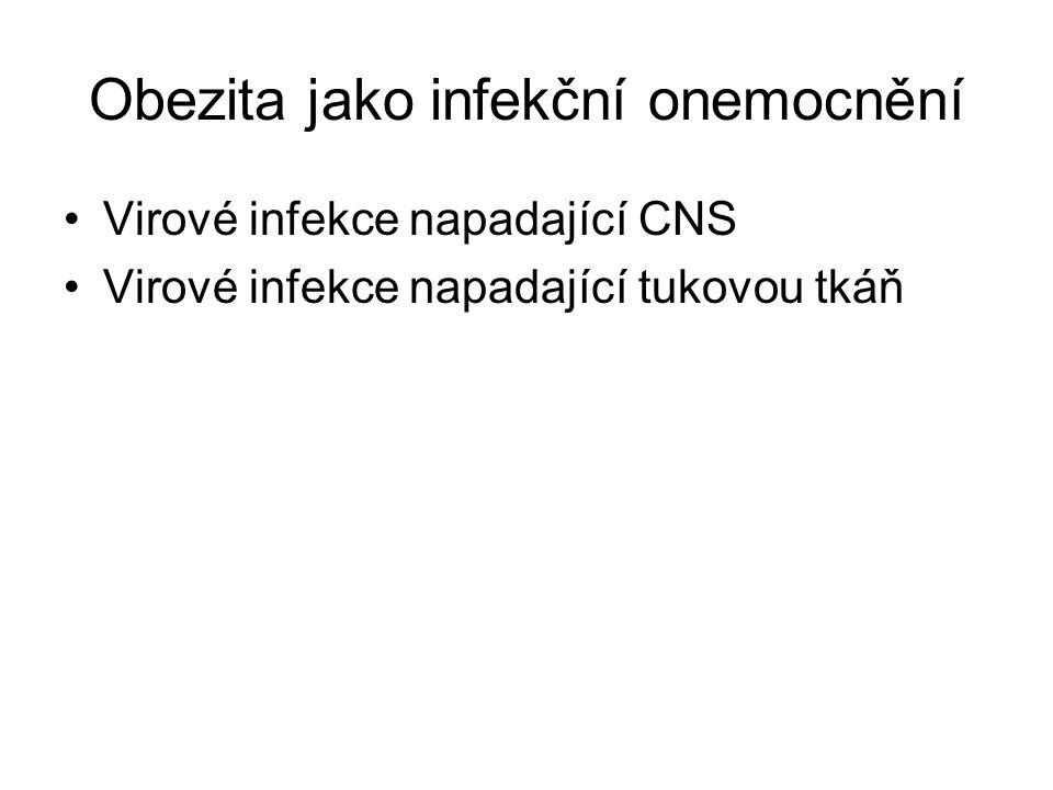 Obezita jako infekční onemocnění Virové infekce napadající CNS Virové infekce napadající tukovou tkáň