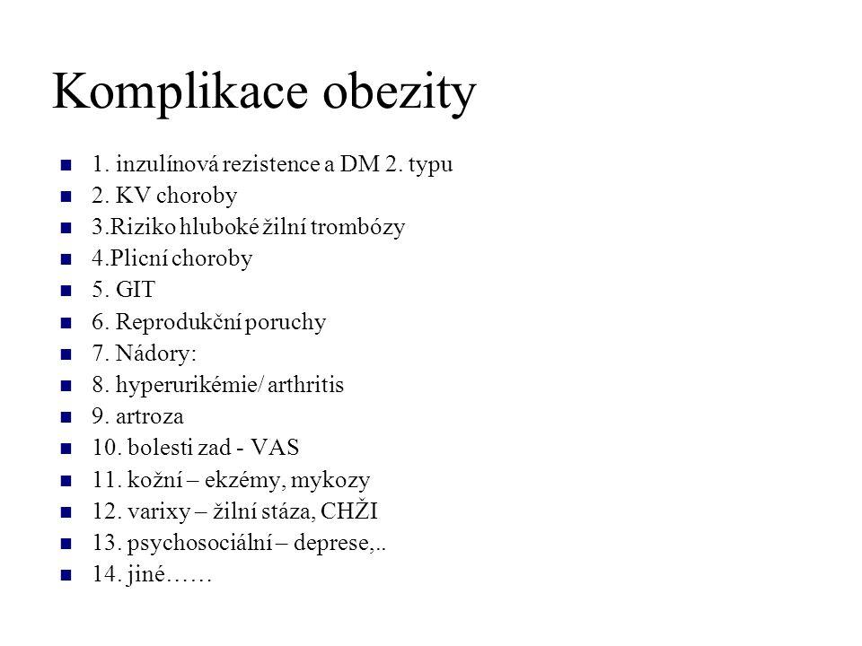 Komplikace obezity 1. inzulínová rezistence a DM 2. typu 2. KV choroby 3.Riziko hluboké žilní trombózy 4.Plicní choroby 5. GIT 6. Reprodukční poruchy