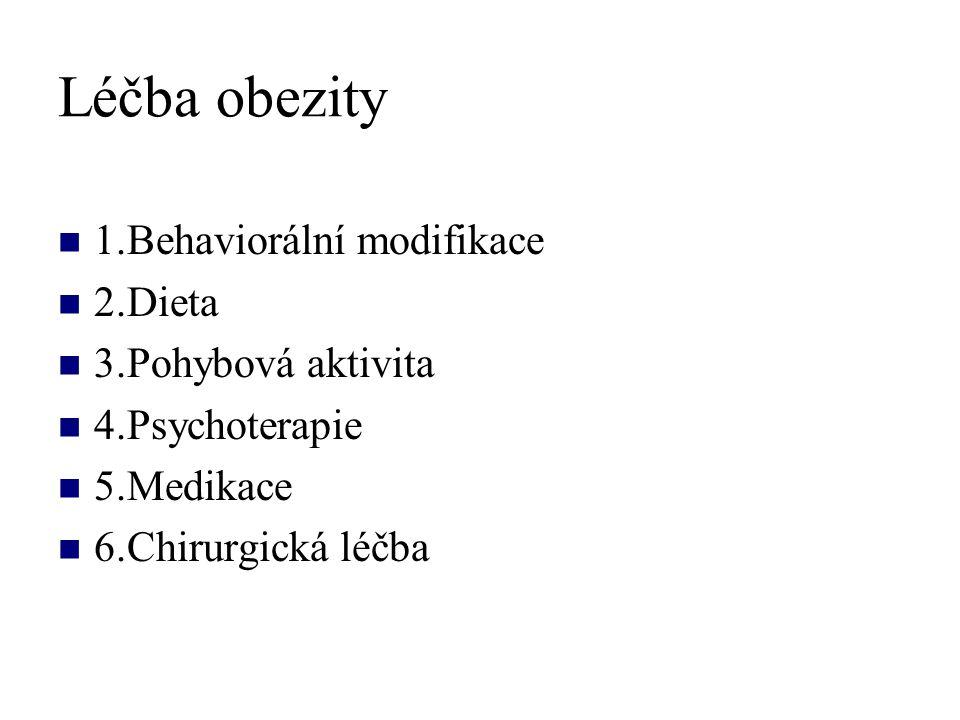 Léčba obezity 1.Behaviorální modifikace 2.Dieta 3.Pohybová aktivita 4.Psychoterapie 5.Medikace 6.Chirurgická léčba
