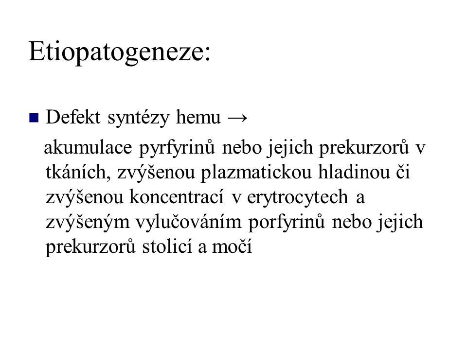 Etiopatogeneze: Defekt syntézy hemu → akumulace pyrfyrinů nebo jejich prekurzorů v tkáních, zvýšenou plazmatickou hladinou či zvýšenou koncentrací v erytrocytech a zvýšeným vylučováním porfyrinů nebo jejich prekurzorů stolicí a močí
